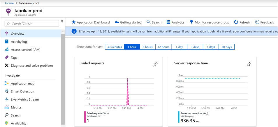 Application Insights Demo
